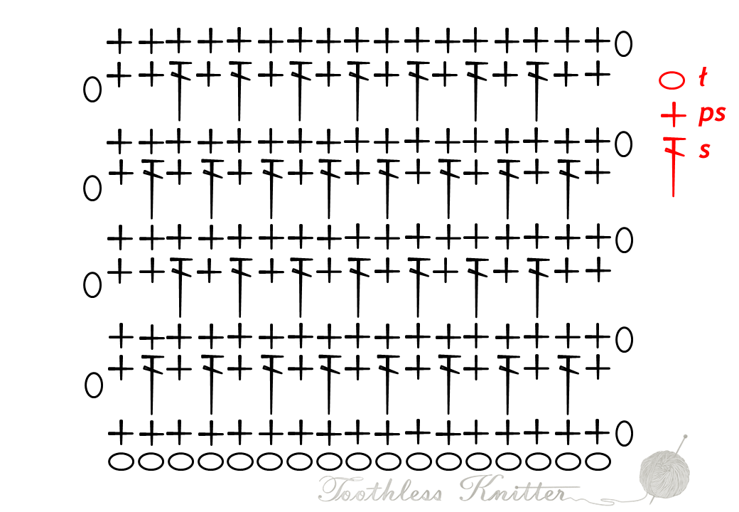 Textured Stitch: Double Crochet and Treble / Splot Ścisły: Półsłupek Zwykły i Słupek Zwykły