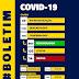 Afogados registra 17 novos casos de Covid-19 nesta quarta (28)