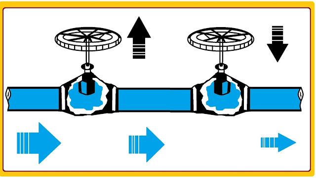 ماهى استخدامات المقاومة الكهربية Resistor في الدوائر الكهربية , المقاومة الكهربائية ما لها وما عليها جزء1 ,