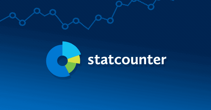 StatCounter Analytics Code Hijacked to Steal Bitcoins from Cryptocurrency Users