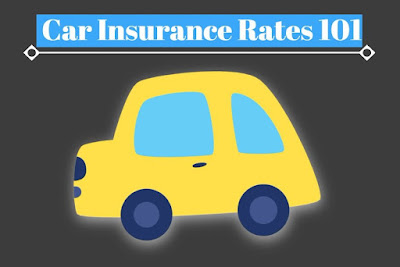 This is Car Insurance Rates 101