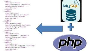 Membuat Data XML dari Database MYQL dengan PHP
