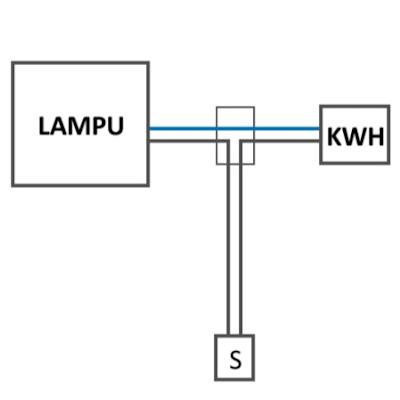 Cara Piping Elektrikal Instalasi Pipa Conduit 20mm Rumah dan Gedung