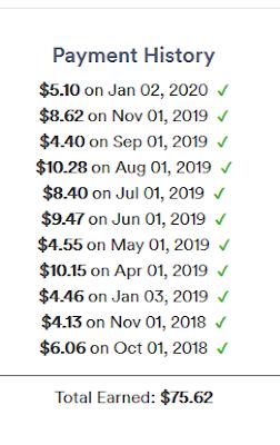 serpclix payment proofs 2020