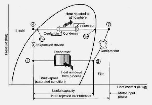 Mechanical Engineering: February 2015
