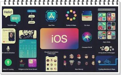 a survenit o eroare la instalarea iOS 14 pe ce telefoane merge