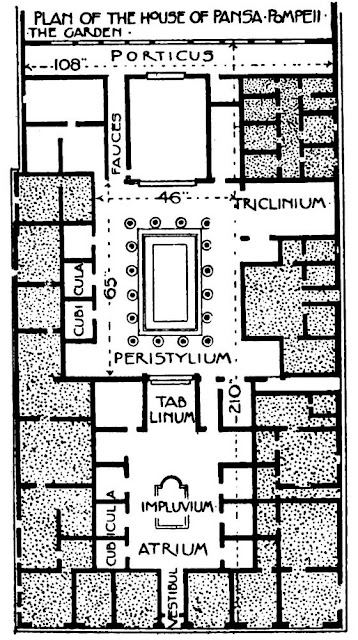 Plan of the house of Pansa Pompeii