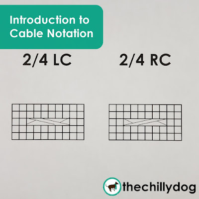 Knitting Tutorial - learn the basics of knitting cables, reading cable abbreviations and charted symbols