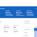 How to get $50 daily from AdSense using self click trick