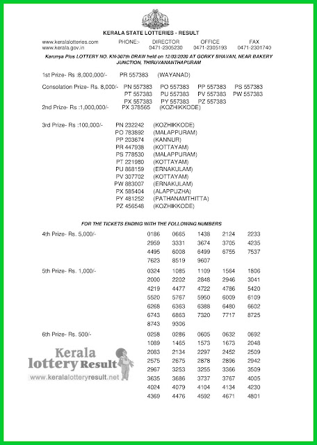 LIVE: Kerala  Lottery Result 12-03-2020 Karunya Plus KN-307 Lottery Result