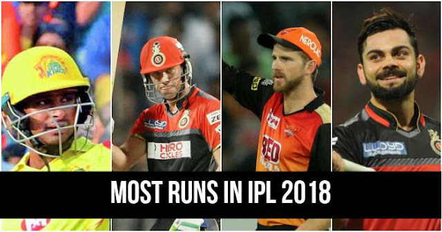Most Runs in IPL 2018 | IPL 2018 Orange Cap | Highest Runs scorer in IPL 2018