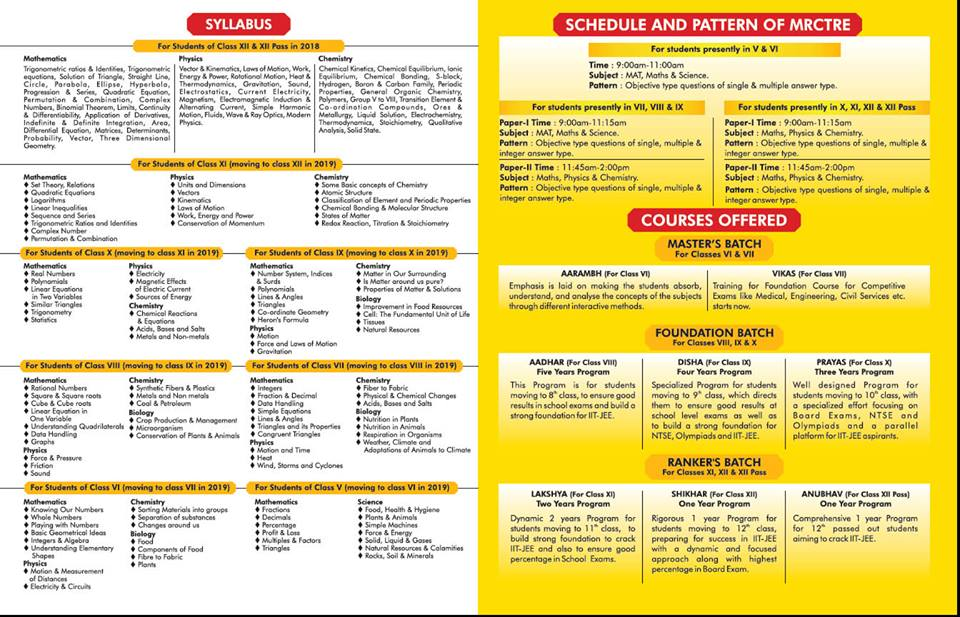 Mitesh Rathi Classes, IIT JEE Coaching Institute in Bhopal for JEE