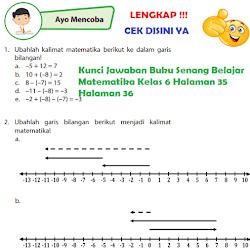 Jawaban Proyek 1 Matematika Kelas 9 Halaman 57 Ilmusosial Id