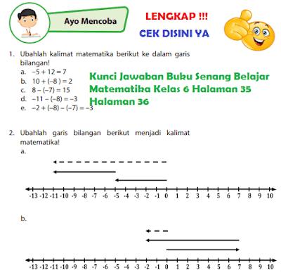Kunci Jawaban Buku Senang Belajar Matematika Kelas 6 Halaman 35, Halaman 36, www.simplenews.me