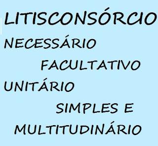 espécies de litisconsórcio: necessário, facultativo, unitário, simples, multitudinário