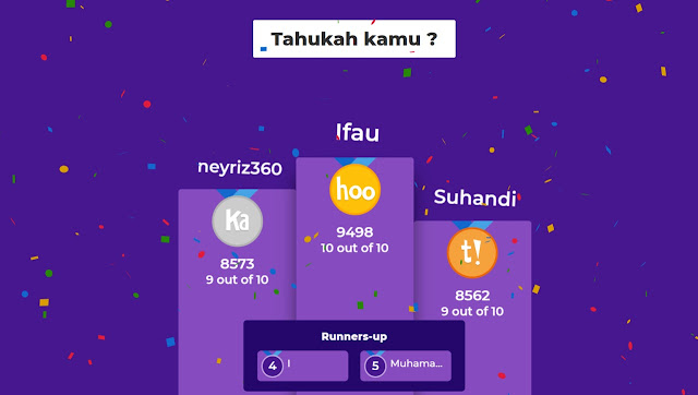 Winner of the Kahoot quiz during the virtual meet up of COLORFUL INDONESIA