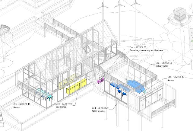 Agrupación por colores del mobiliario de proyecto por función en una vista de Revit. Fuente: Elaboración propia