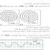 سلسلة الفيزياء رقم 2 :الموجات الميكانيكية المتوالية الدورية 2 باكلوريا Word