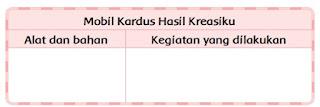 Mobil Kardus Hasil Kreasiku www.simplenews.me