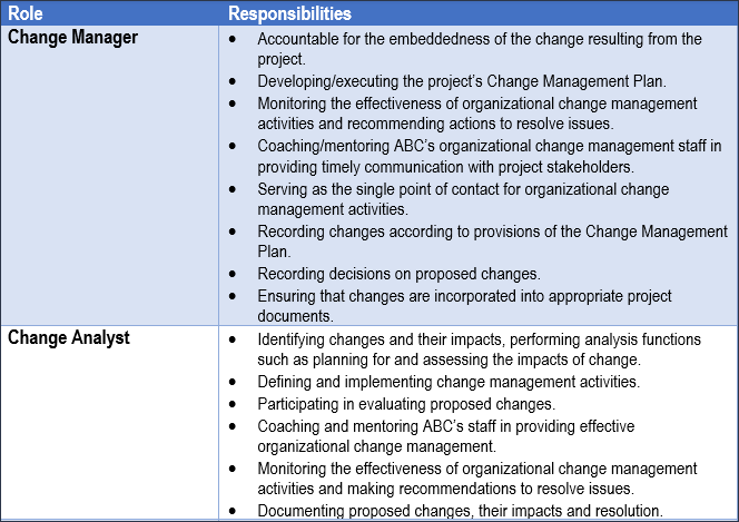 Change Management Roles and Responsibilities