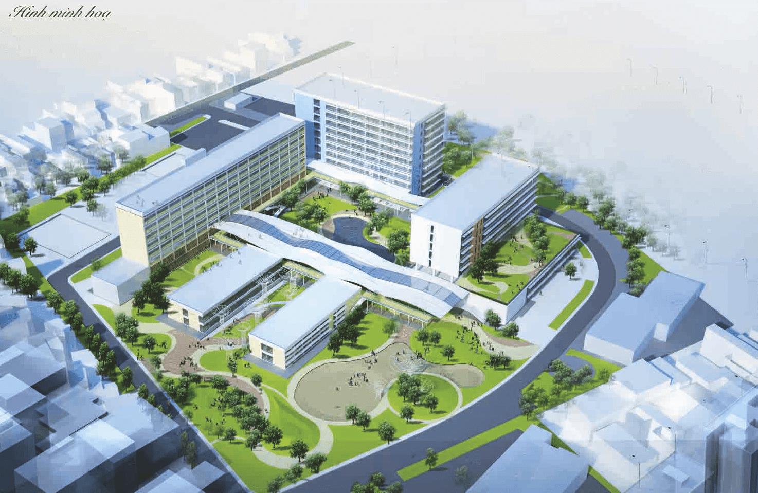 Bệnh viện Nhi trung ương Hà Nội