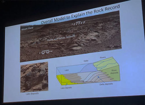 Landed Mars missions identify geological history (Source: Ray Arvidson, Washington U in St. Louis)