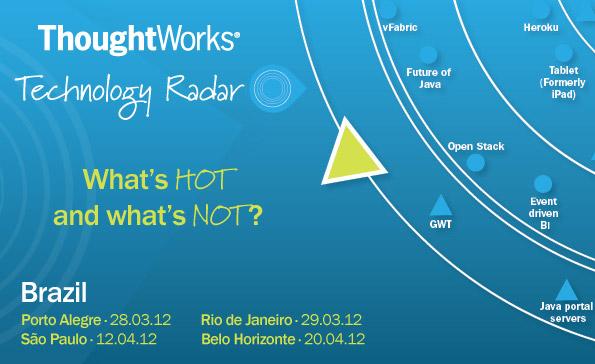 Thoughtworks Tech Radar