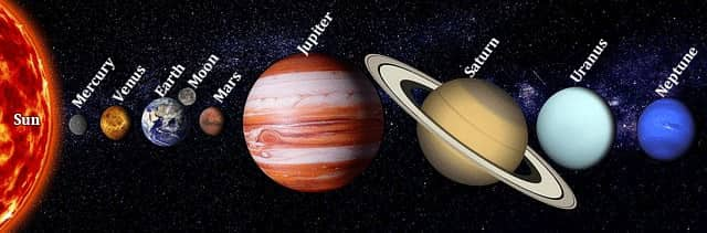 Fun Facts about Earth Planet