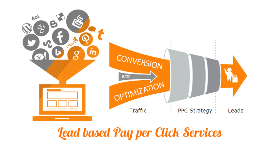 Find the best PPC Services in India for your Business Growth