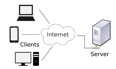 Client server technology