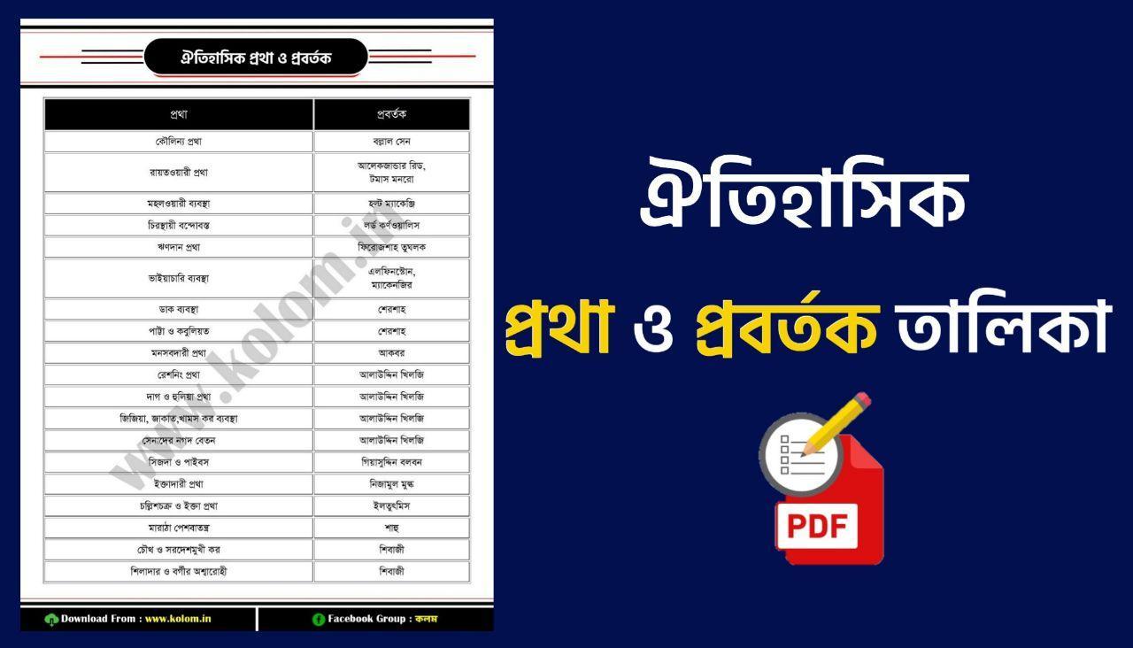ঐতিহাসিক প্রথা ও প্রবর্তক তালিকা PDF - List of Historical Traditions PDF in Bengali
