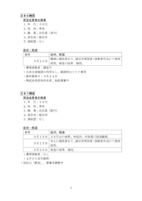新型コロナウイルス感染症患者の発生について(9月26日発表)