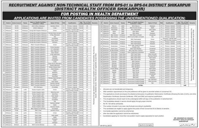 New Latest 200 Posts District Health Officer (DHO) Shikarpur 2021