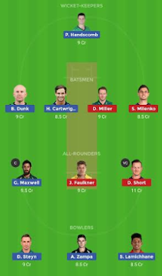 HUR vs STA dream 11 team | STA vs HUR