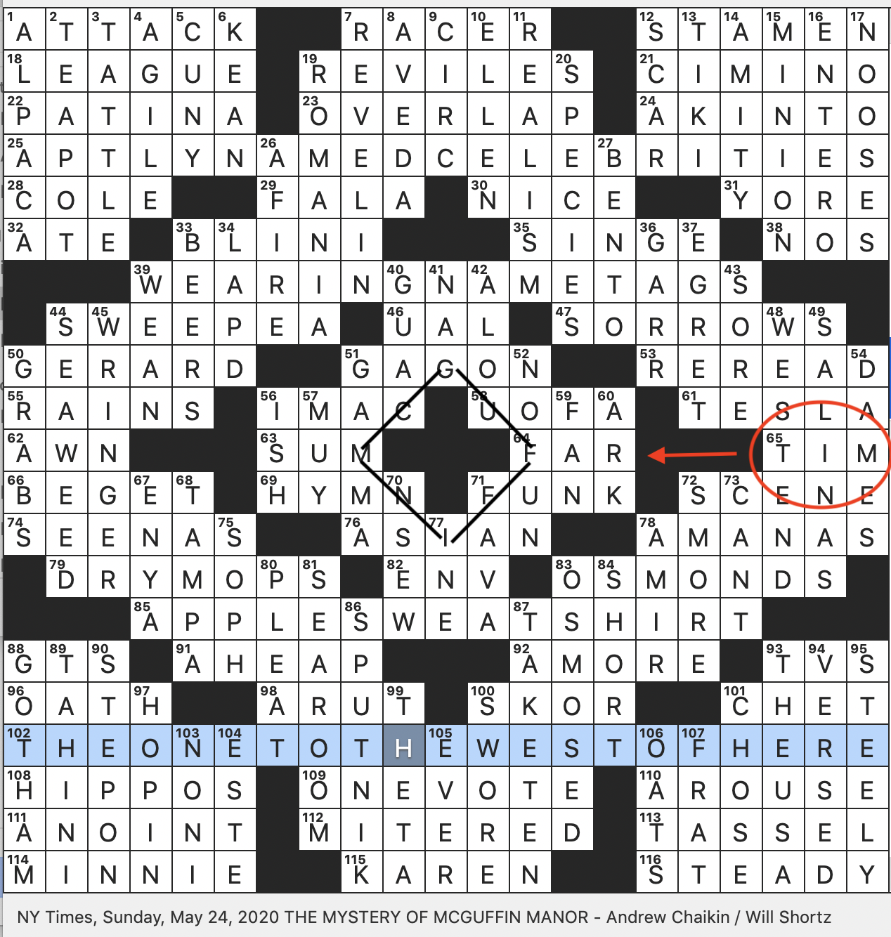 Rex Parker Does The Nyt Crossword Puzzle Mystery Of Mcguffin Manor Sun 5 24 20 Sprint Competitor Tech Debut Of 1998 Hungry Game Characters Style For Edward Hopper George