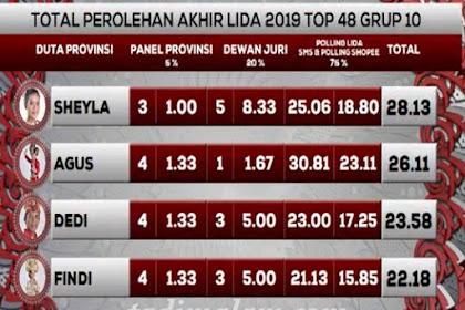 Hasil LIDA 2019 Grup 10 Yang Tersenggol Tadi Malam 27 Februari
