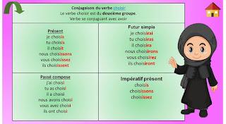 تطبيق Mes Premiers Pas à la Conjugaison