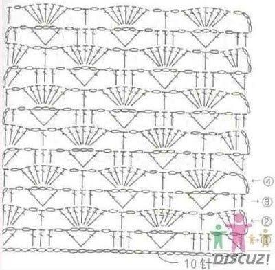 crochet patterns,crochet baby dress,vintage crochet baby dress pattern,