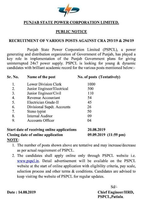 1798-pspcl-jobs