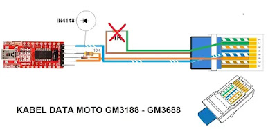 Kabel Data Program Motorola GM3188 dan GM3688