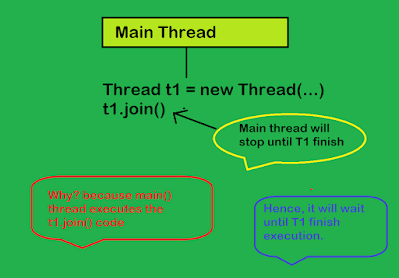 How to Join Multiple Threads in Java - Thread Join Example