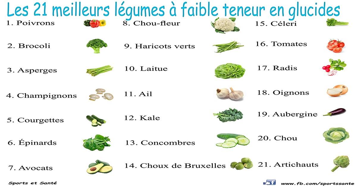 Les 21 meilleurs légumes à faible teneur en glucides..