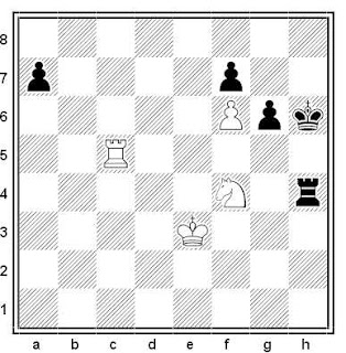 Posición de la partida de ajedrez David Antón - Robert Hovhannisyan (Grand Swiss, 2019)
