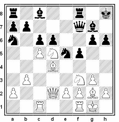 Posición de la partida de ajedrez Vigh - Reinemer (Hungría, 1992)
