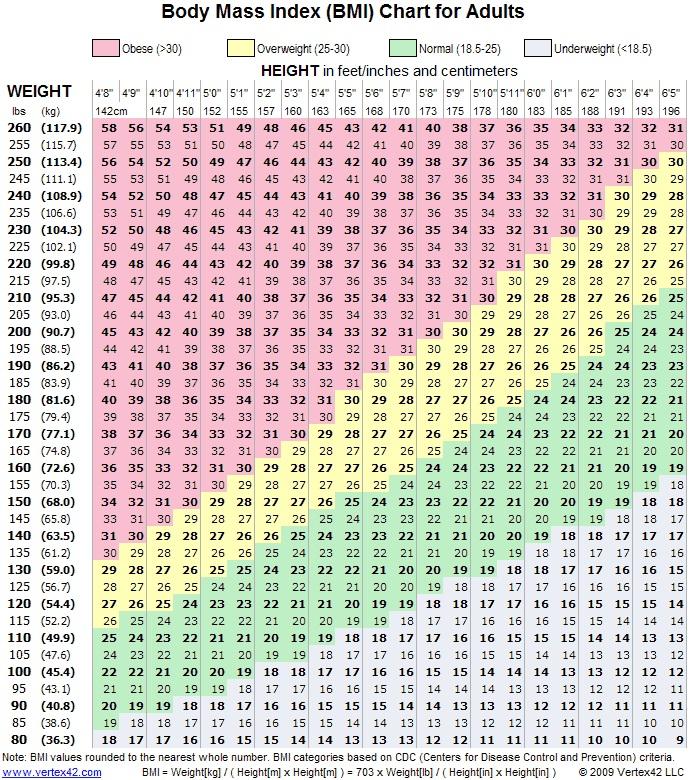 Baby Weight Chart In Kg Pregnancy Homeschoolingforfree