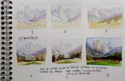 """<alt=""""Pintar paisaje paso a paso cómo pintar montañas""""/>"""