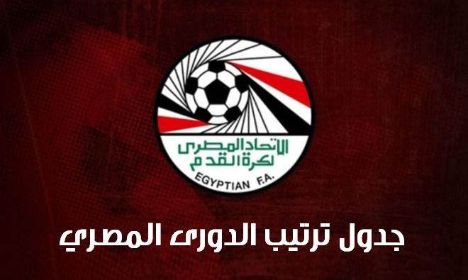 يلا كورة.. جدول ترتيب الدورى المصرى 2016 اليوم بعد خسارة الزمالك من الاهلي