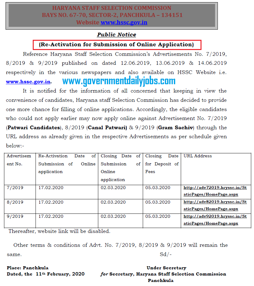 HSSC Patwari Recruitment 2019 Reopened