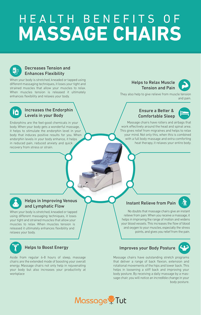 Health Benefits of Massage Chairs #infographic #Health #infographics #Massage Chairs #Health Benefits