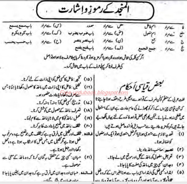 AL MUNJID ARABIC URDU DICTIONARY PDF